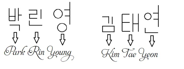 Tên tiếng Hàn 2