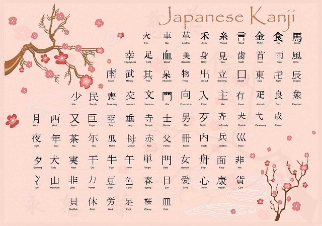Bảng chữ cái tiếng Nhật 2