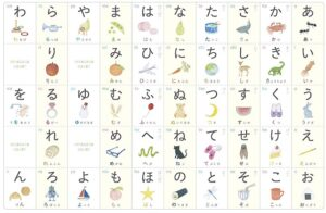 Bảng chữ cái tiếng Nhật 4